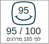 ציון גושים 95 מתוך 100 לפי 185 מדרגים